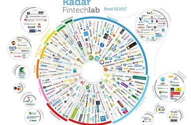 radar fintechlab e report fintechlab 2017